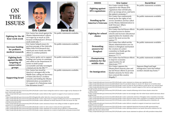 Eric Cantor campaign